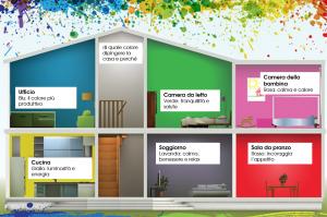 i colori giusti per arredare stanze