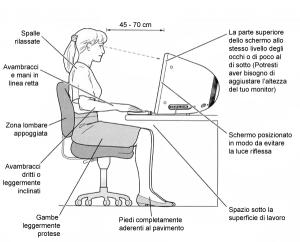 posizione corretta per chi lavora al computer